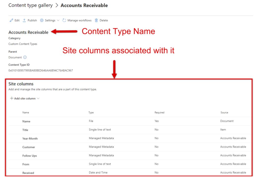 sharepoint metadata implementation